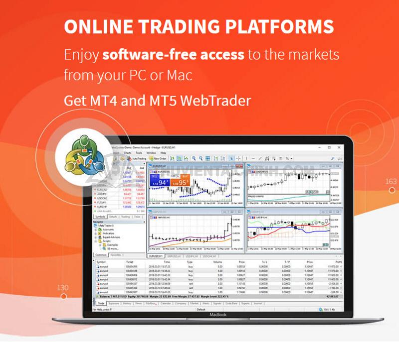 FXTM sử dụng hai phần mền quen thuộc trong đầu tư giao dịch Forex