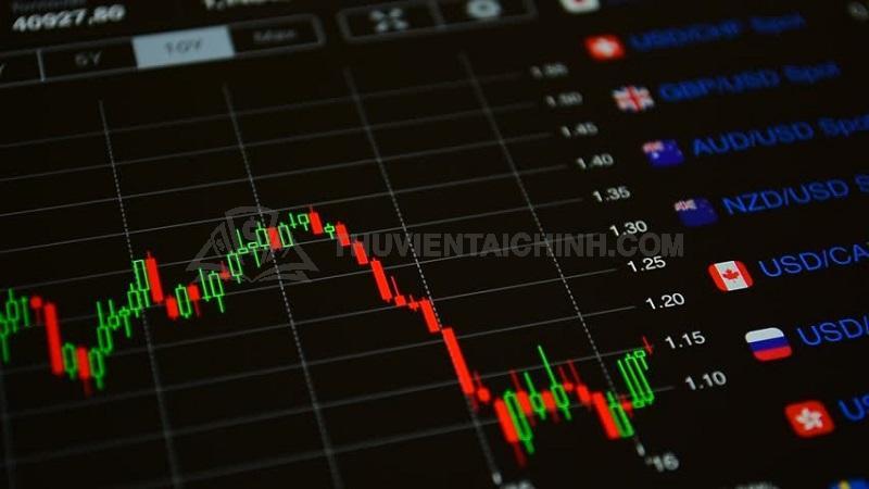 Các chiến lược Day Trading