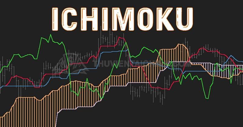 Khái niệm Ichimoku làgì