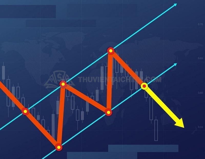 Cách vẽ các đường kênh giá chính xác để xác định xu hướng