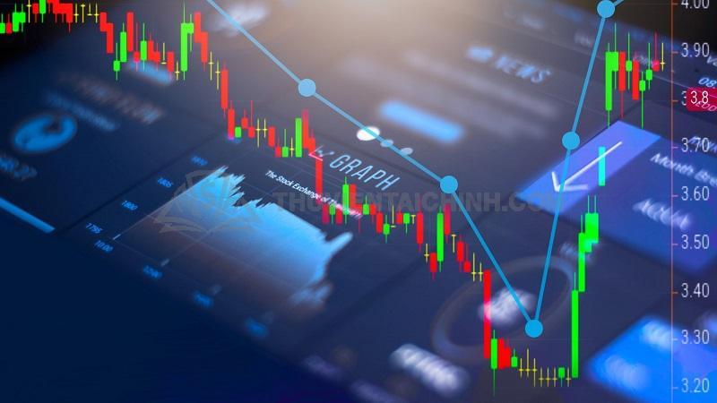 Phần mềm forex Trading view