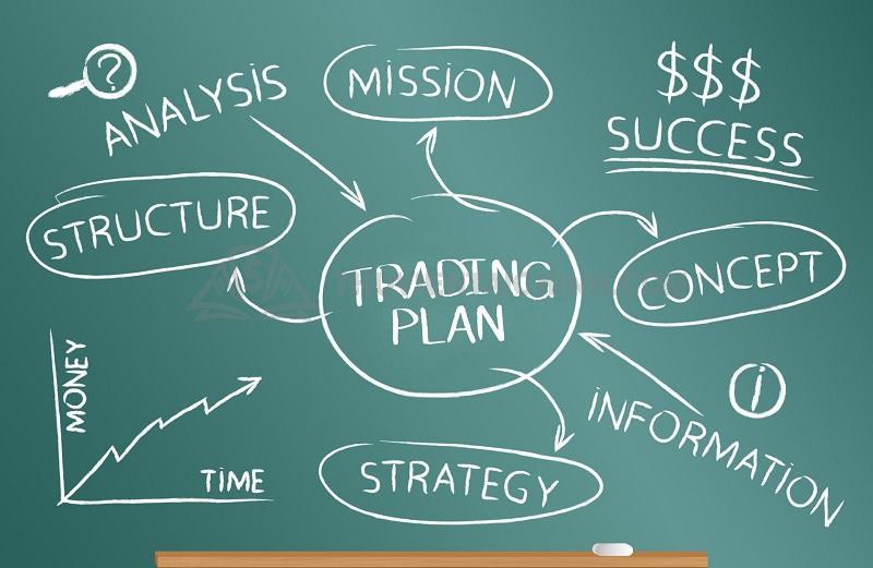Nắm vững về các phương pháp giao dịch Forex