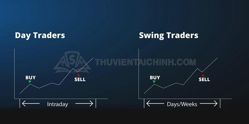 Thế nào là swing trading - Swing trading là gì