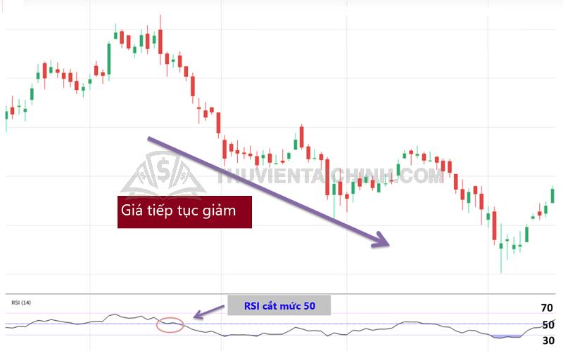 Cách sử dụng swing trading hiệu quả