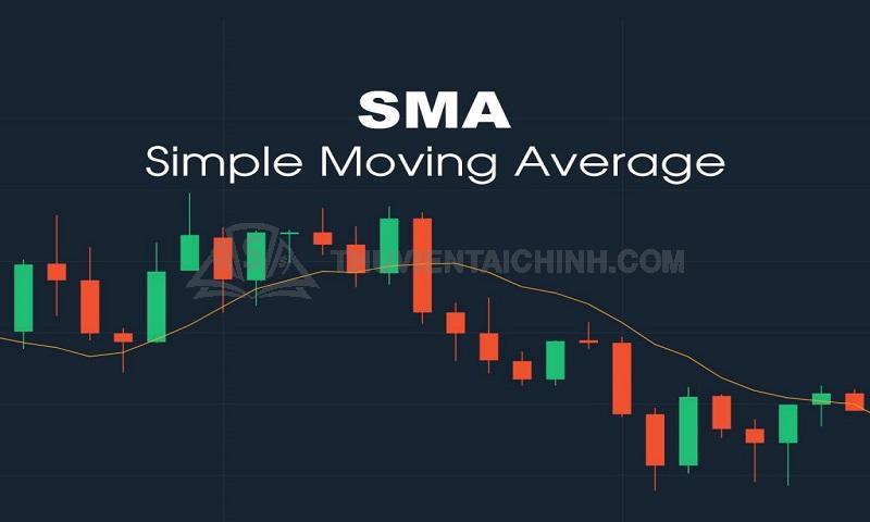 Simple Moving Average là công cụ chỉ báo phản ánh biến động giá giản đơn