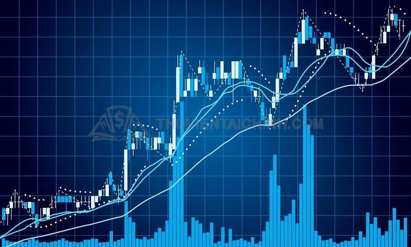 Nâng cao chiến thắng lừng lẫy trên thị trường khi nắm được điểm mấu chốt của MA