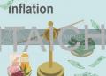 Fed có thể bắt đầu thắt chặt chính sách sau dữ liệu lạm phát mới nhất