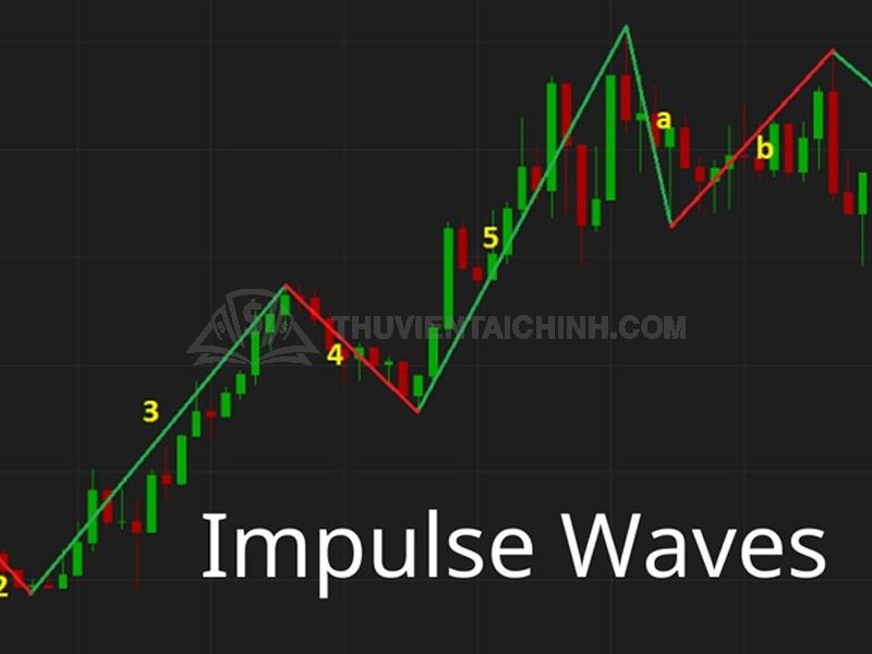 Sóng đẩy và mô hình sóng đẩy (Impulse Wave)
