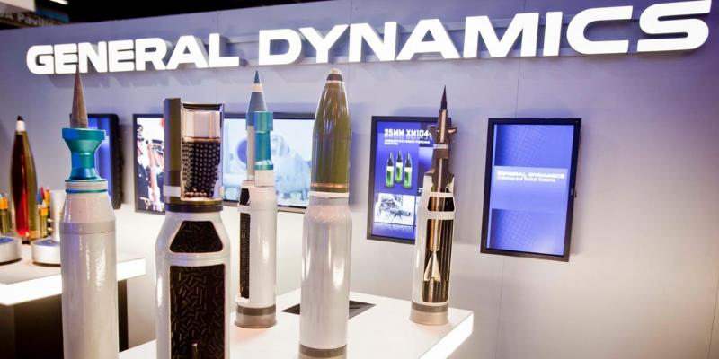 Thông tin về cổ phiếu của General Dynamics Corporation